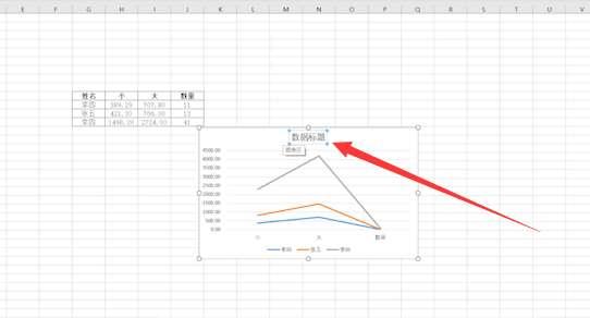 如何用excel做曲线图第4步