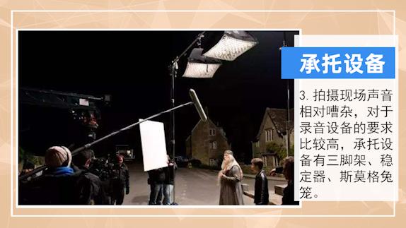 拍摄电影需要哪些设备第3步